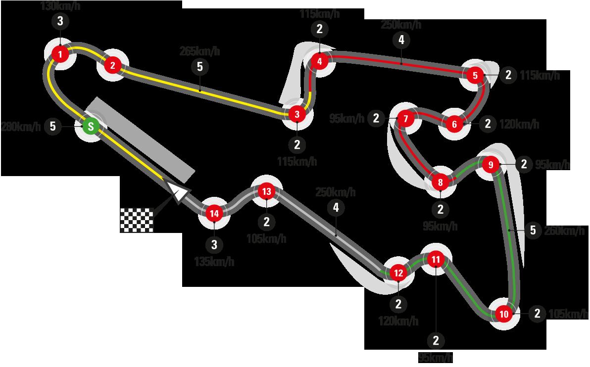 2019 MotoGP - Round 10 - Grand Prix Czech Republic.