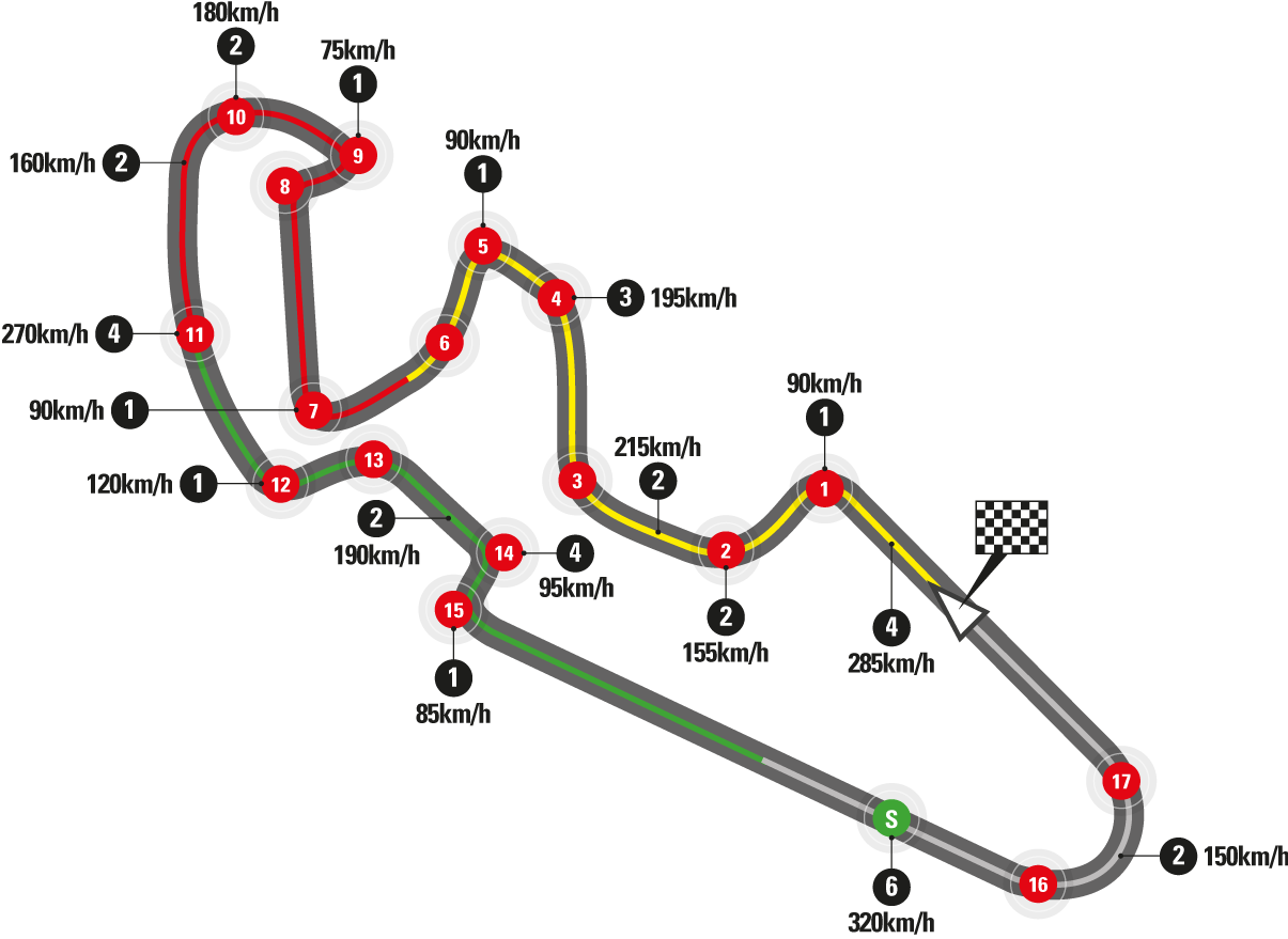 2019 MotoGP - Round 15 - PTT Thailand GP - Chang International Circuit;