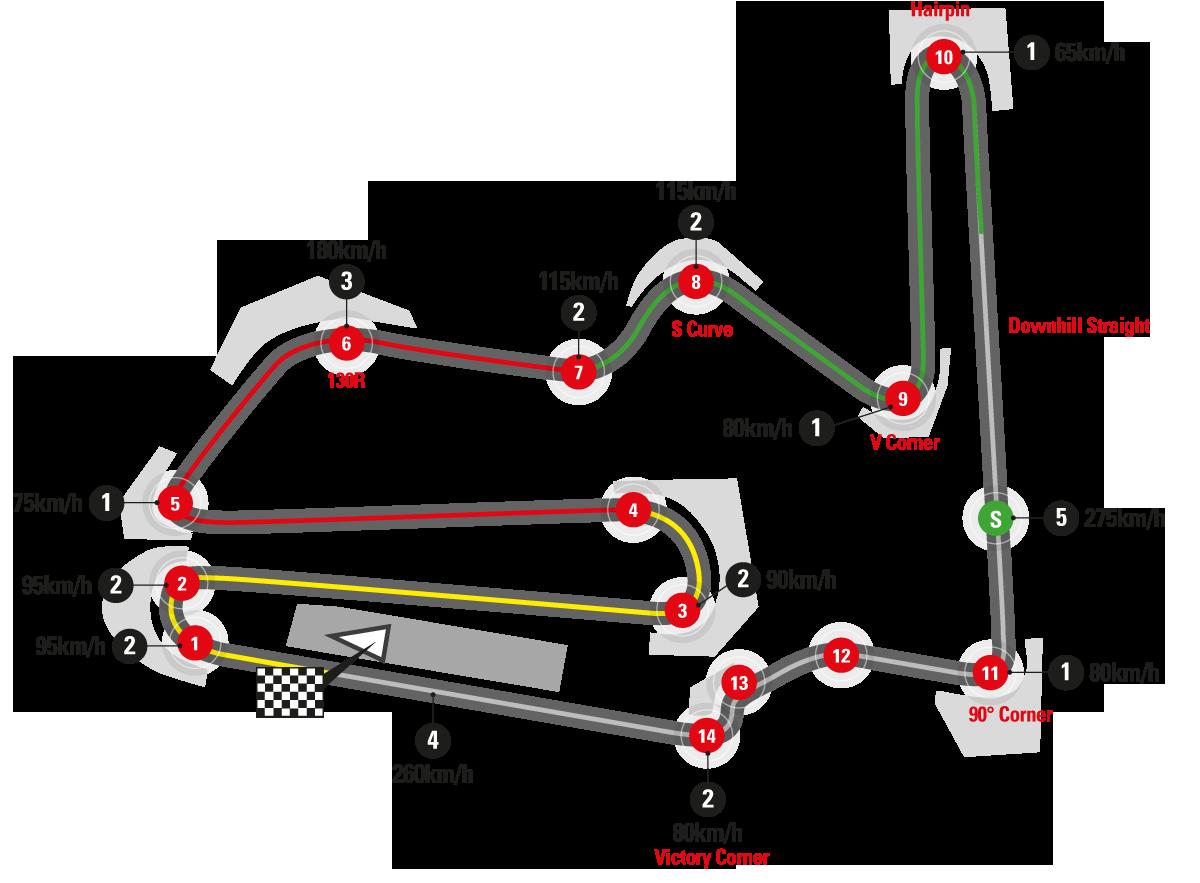2019 MotoGP - Round 16 - Motul GP of Japan - Twin Ring Motegl.
