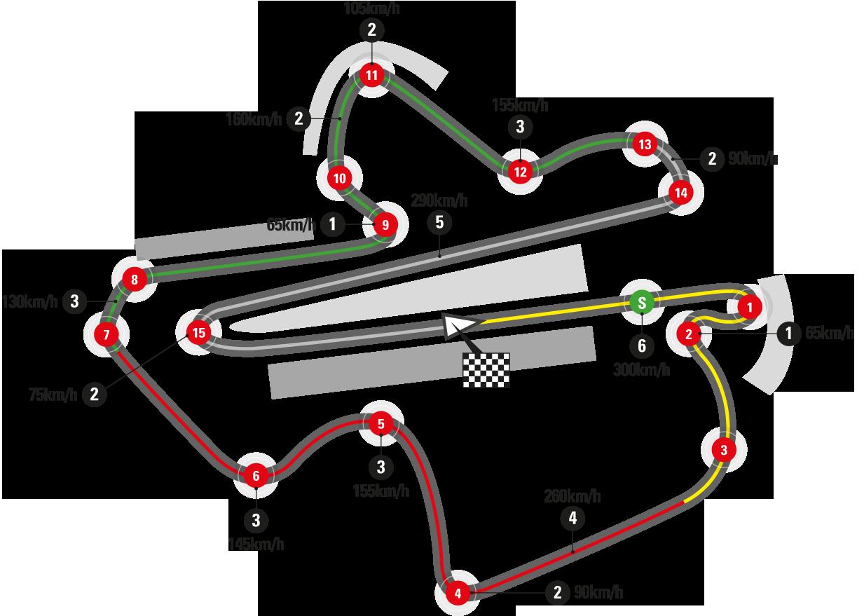2019 MotoGP - Round 18 - Shell Malaysia Motorcycle GP - Sepang International.