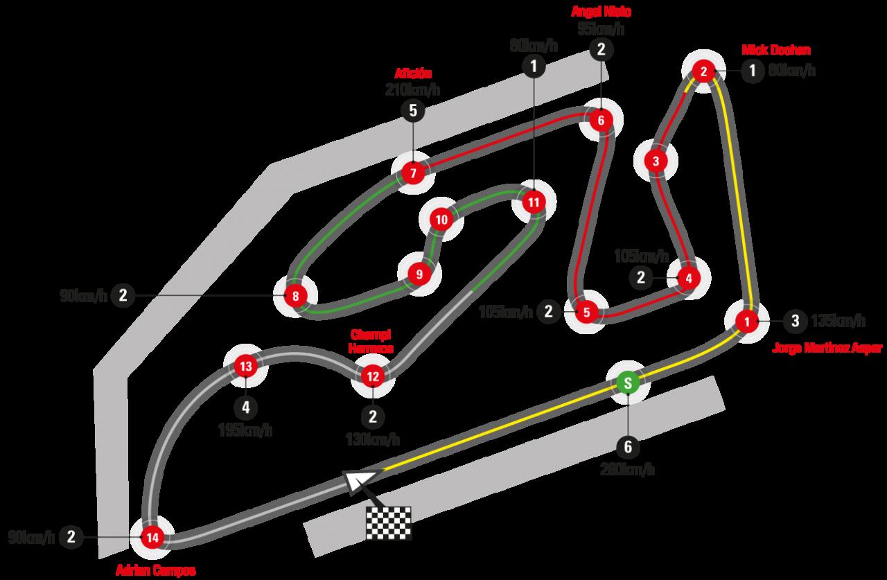 2019 MotoGP - Round 19 - Gran Premio Motul de la Comunitat Valenciana- Cheste.